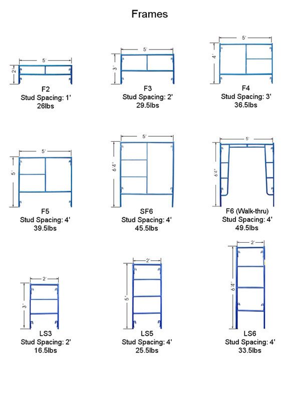 Types Of Scaffolding : Diagram of types scaffolding image collections how to